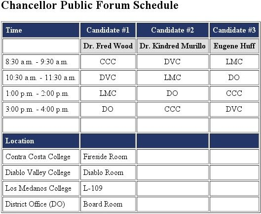 chancellor-public-forum-schedule
